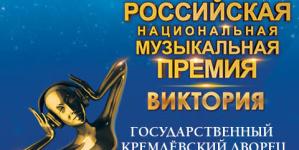 Премия Виктория 2019 выберет лучших деятелей музыкальной индустрии